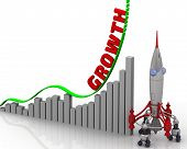 The Graph Of Growth. Graph Of Rapid Growth With Word Growth And Rocket. 3d Illustration poster