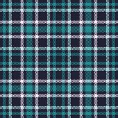Green Blue Tartan Seamless Vector Pattern. Checkered Plaid Texture. Geometrical Simple Square Backgr poster