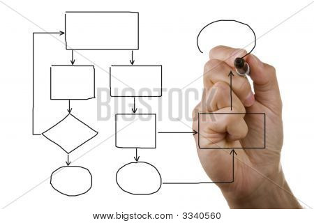 Hand Drawing Empty Diagram