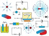Physics - Electricity And Magnetism Phenomena