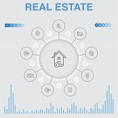 Real Estate Infographic With Icons. Contains Such Icons As Property, Realtor, Location, Property For poster