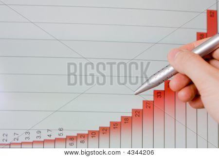 Mão apontando gráfico gráficos