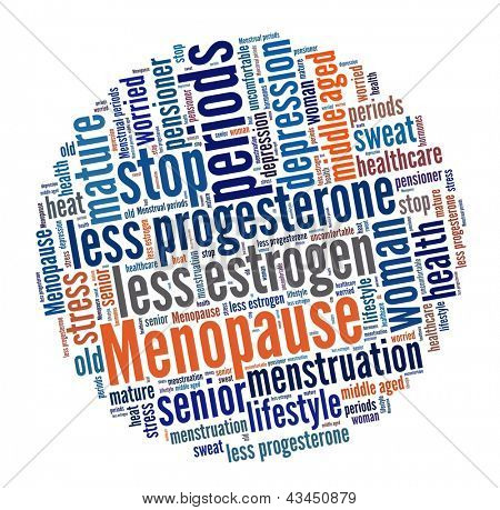 Menopause in word collage