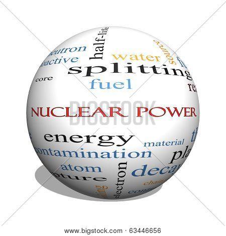 Nuclear Power 3D Sphere Word Cloud Concept