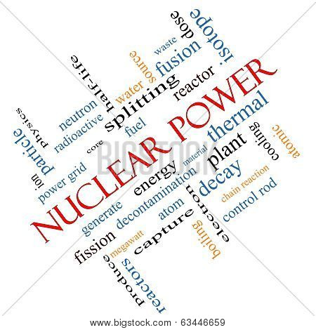 Nuclear Power Word Cloud Concept Angled