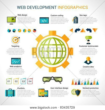 Web Development Infographics