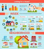 stock photo of buildings  - Building real estate property infographics set with houses interior vector illustration - JPG