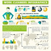 foto of household  - Cleaning infographics set with household washing symbols and charts vector illustration - JPG