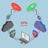 stock photo of vpn  - Data protection and safe work - JPG