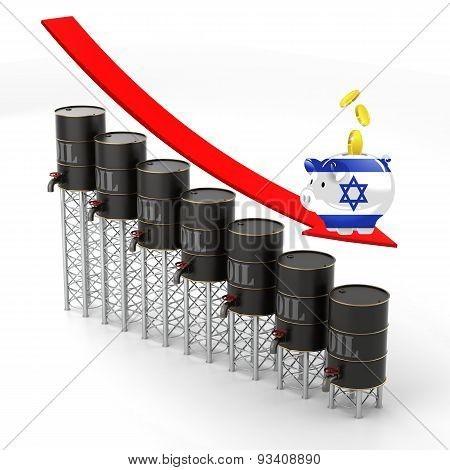 Oil business in Israel