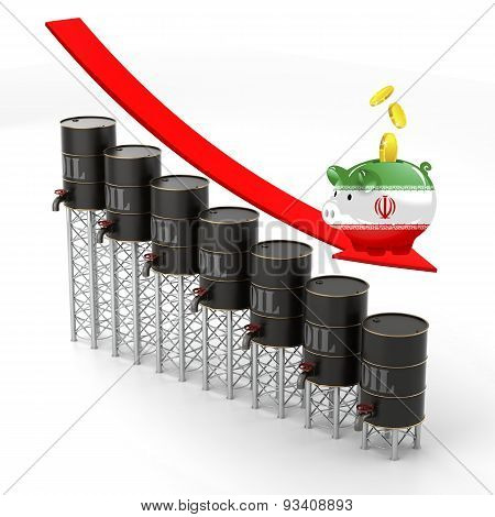 Oil business in Iran