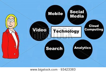 Many Facets of Technology
