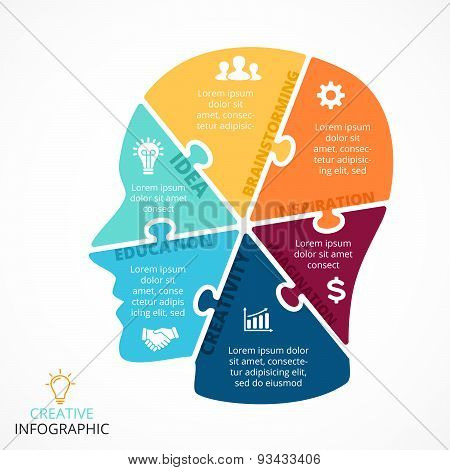 Vector puzzle human face infographic. Cycle brainstorming diagram. Creativity, generating ideas, min