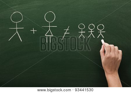 drawing on blackboard concept of sterility or separation from children