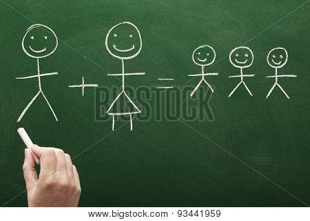 concept of happy family on blackboard