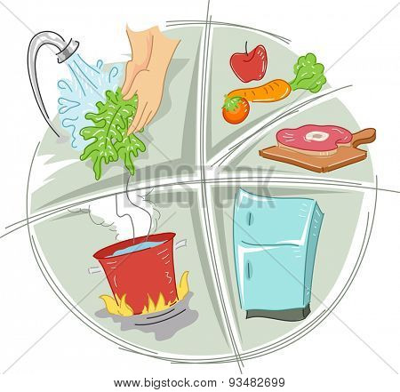 Icon Illustration Featuring Kitchen Sanitation Reminders
