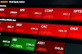 stock photo of trade  - Lcd tablet monitor shows colored tags reporting prices and performance for major equity indexes financial and economic data for trading and brokers  - JPG