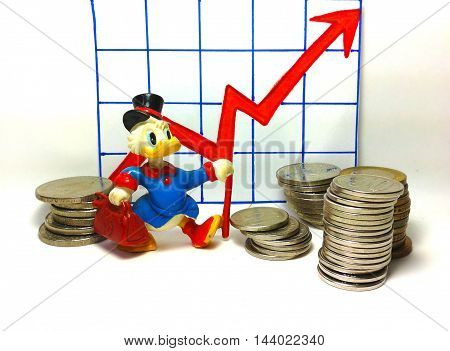 Nueva Esparta, Venezuela 21 august 2016. Toy of the caracter Scrooge McDuck with coins, representing a finances scene