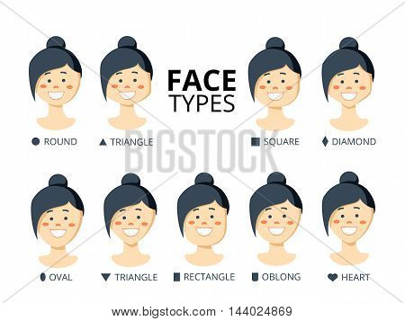 Female face shapes. Womans face types vector chart