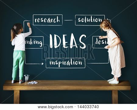 Startup Business Ideas Plan Concept