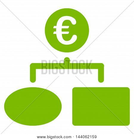 Euro Flow Chart icon. Vector style is flat iconic symbol with rounded angles, eco green color, white background.