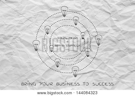 Social Media & Brand Strategy Text Surrounded By Ideas (lighhtbulbs)