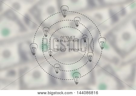 Target Audience & Pricing Strategy Text Surrounded By Ideas (lighhtbulbs)