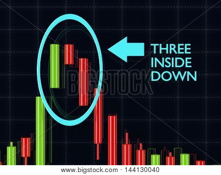 3D Rendering Of Forex Candlestick Three Inside Down Pattern
