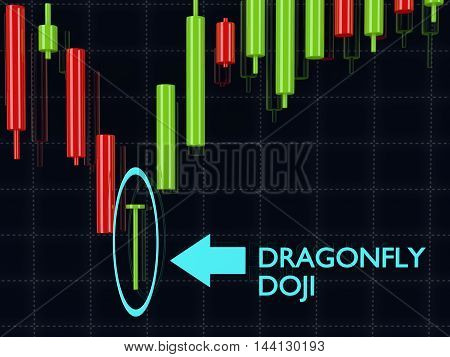 3D Rendering Of Forex Dragonfly Doji Candlestick Pattern Over Dark