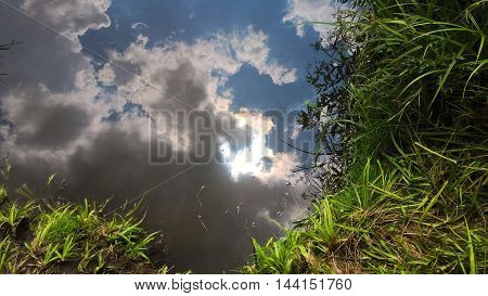 reflection of the sky and the sun behind the clouds in the water