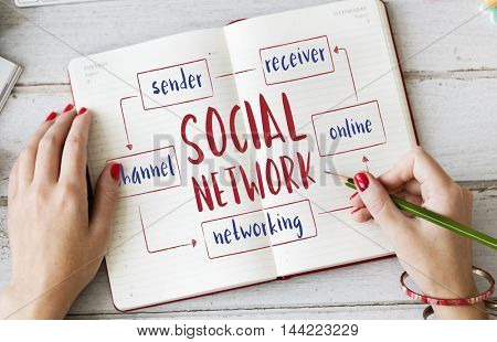 Social Media Online Connection Concept