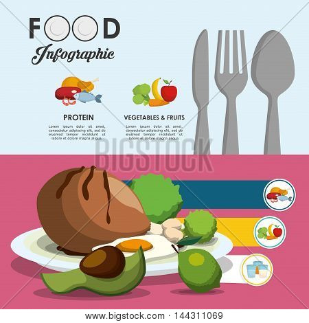 chicken avocado lemon egg protein cutlery healthy and organic food nutrition lifestyle icon set. Colorful and flat design. Vector illustration