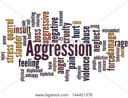 Aggression, Word Cloud Concept