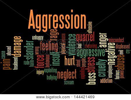 Aggression, Word Cloud Concept 7