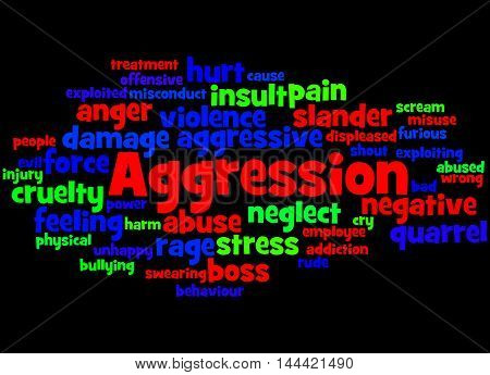 Aggression, Word Cloud Concept 8