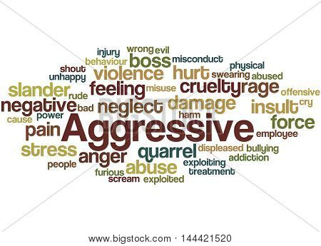 Aggressive, Word Cloud Concept
