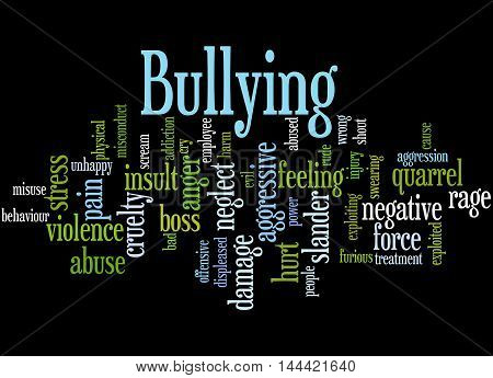 Bullying, Word Cloud Concept