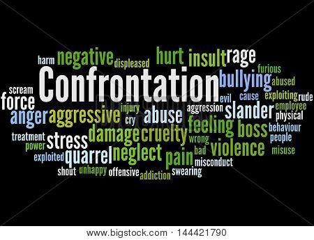 Confrontation, Word Cloud Concept 2