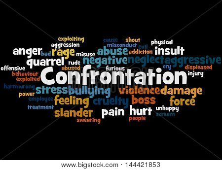 Confrontation, Word Cloud Concept 7