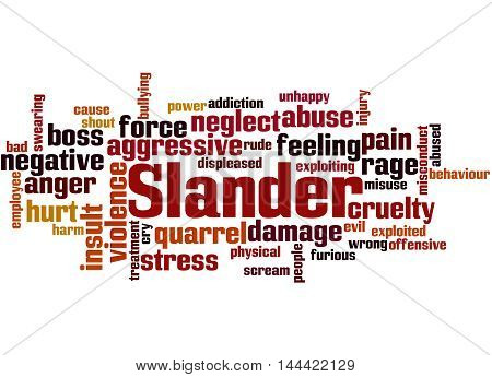Slander, Word Cloud Concept 3
