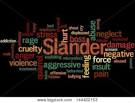 Slander, Word Cloud Concept 5