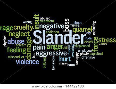Slander, Word Cloud Concept 7