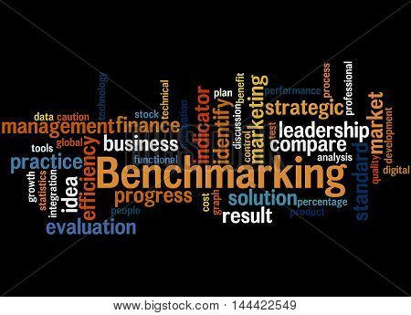 Benchmarking, Word Cloud Concept 7