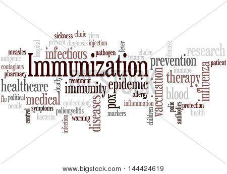 Immunization, Word Cloud Concept