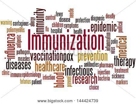 Immunization, Word Cloud Concept 8