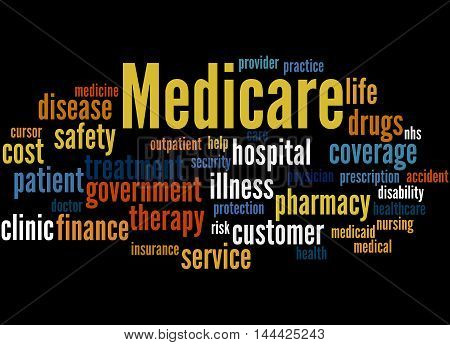 Medicare, Word Cloud Concept 5