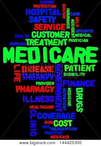 Medicare, Word Cloud Concept 8