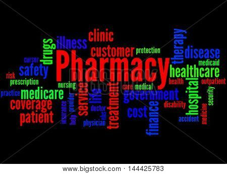 Pharmacy, Word Cloud Concept