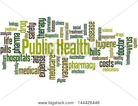 Public Health, Word Cloud Concept 3