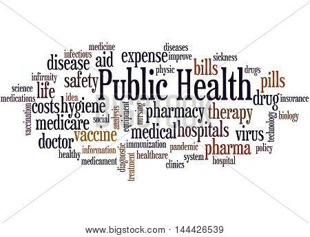 Public Health, Word Cloud Concept 7